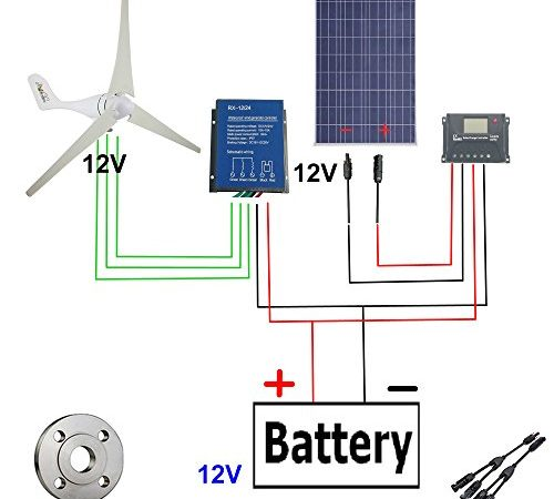 500W Wind Solar Power:AC 12V 400W Wind Turbine Generator Kit + 12V 100W Poly Solar Panels + wind & solar power charge controller+ 50cm Cable with MC4 ...